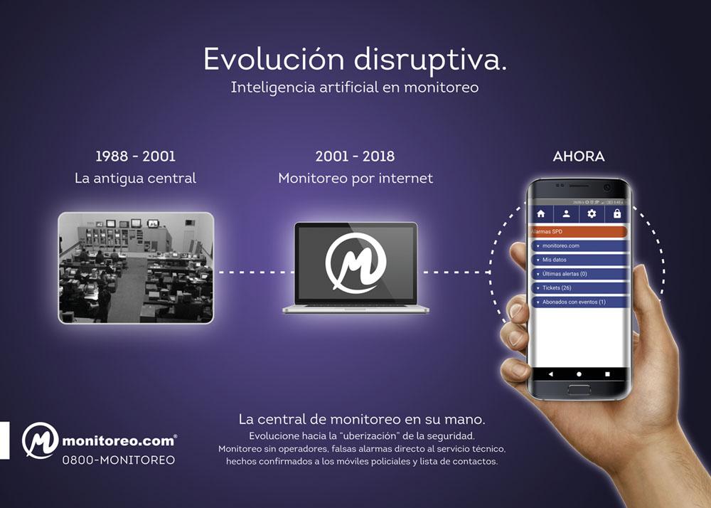 Publicidad_MARZO19_MonitoreoCom_Redes